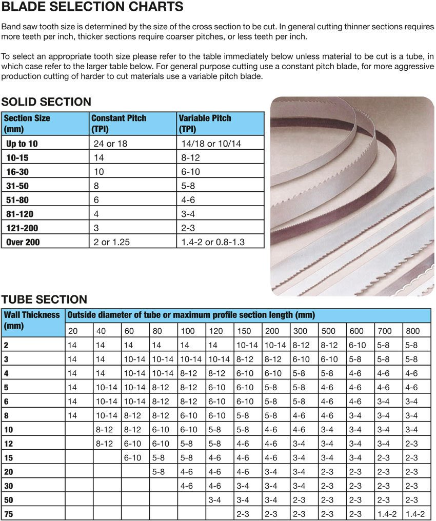 B205 B205 Metal Band Saw Blade 18tpi Carbon Hare